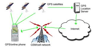 Track Someone With Gps Technology Technology Depot