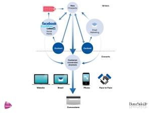 strategy-diagram