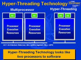 HyperThreading Technology