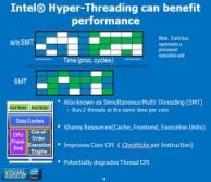 Hyper Threading Technology Benefits