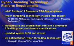Hyper Threading Technology requirements