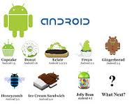 Android key lime pie 5.0 Versions