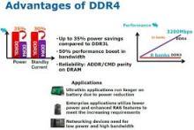 Advantages of DDR4